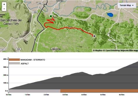 first uphill KRASKROS2018